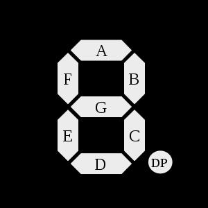 семисегментный индикатор с точкой