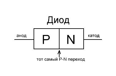 PNP и NPN транзисторы