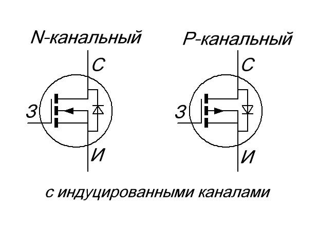 полевой транзистор с индуцированным каналом