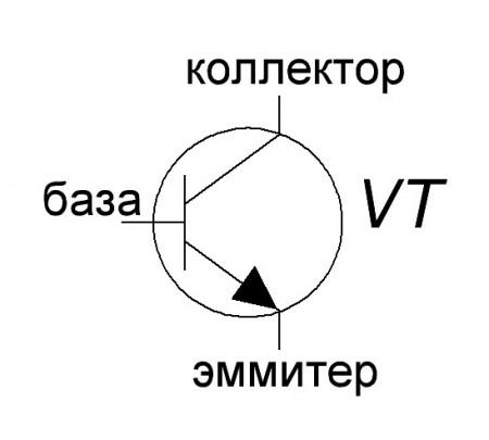 Основные параметры транзистора